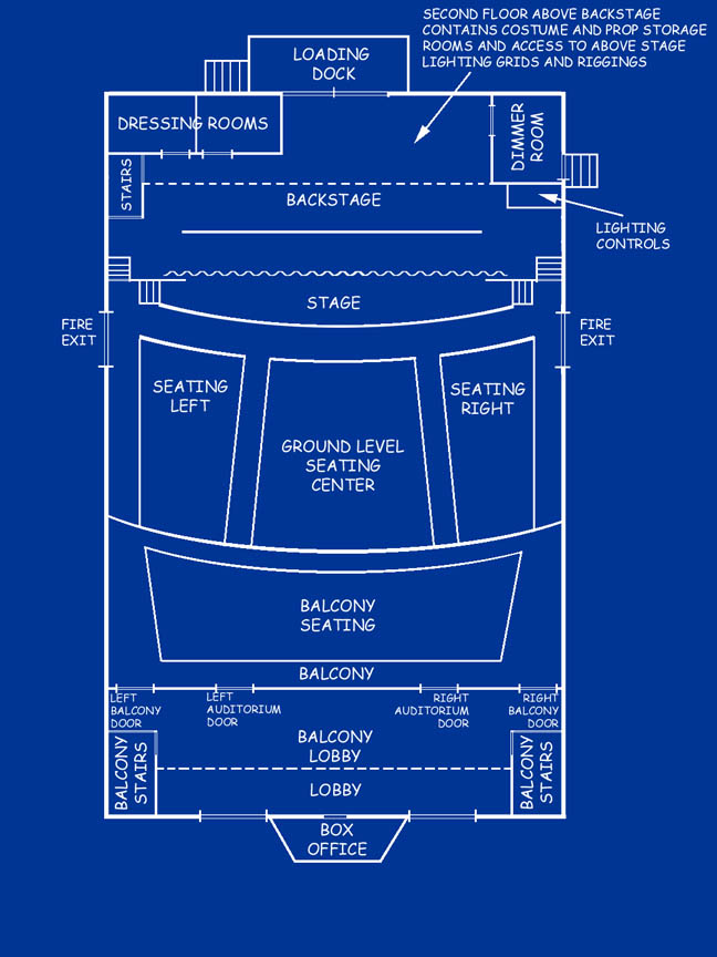 Polydelphia Playhouse Blueprint