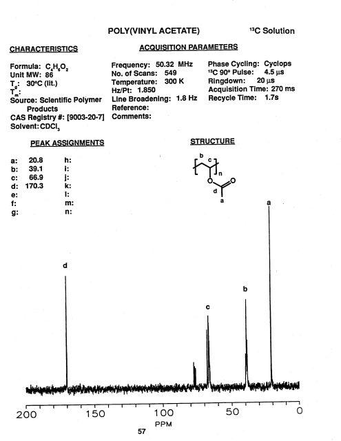 Polymer Nmr Spectra